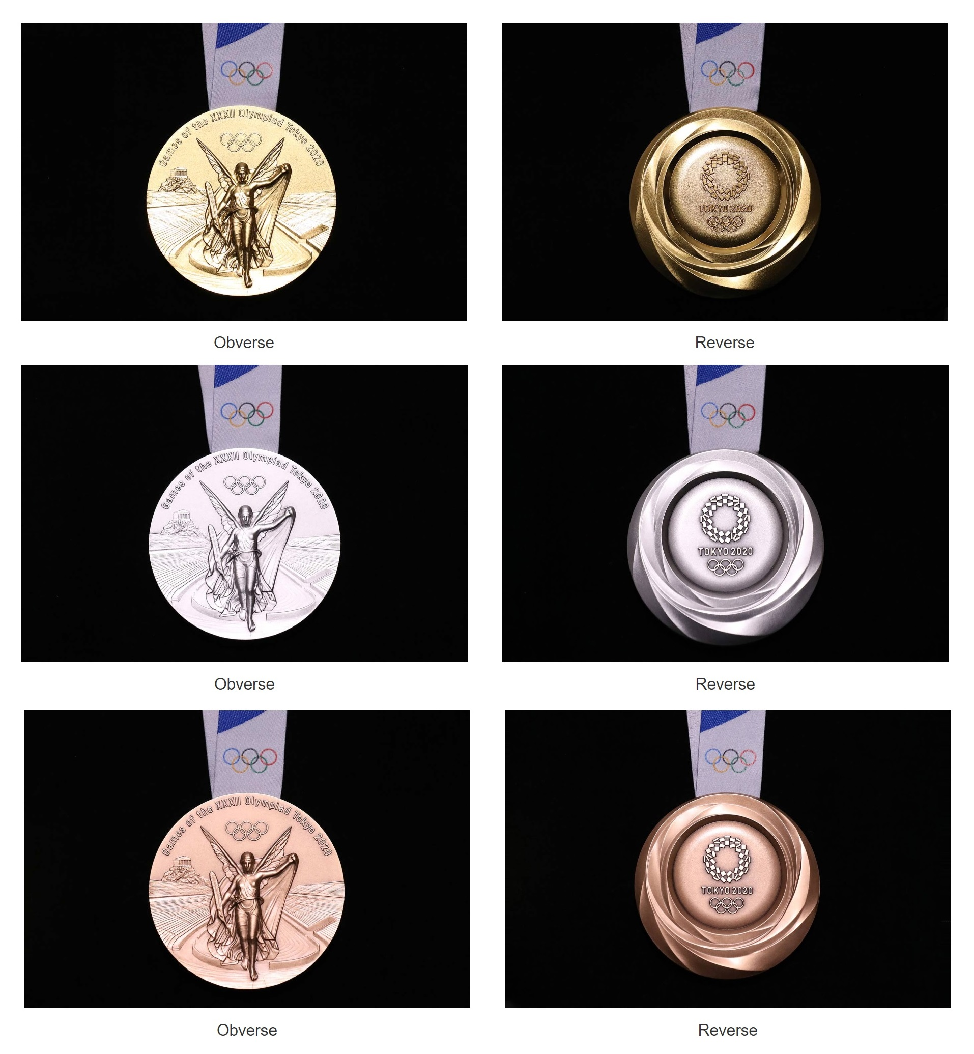 Tokyo 2020 Recycled olympic medals